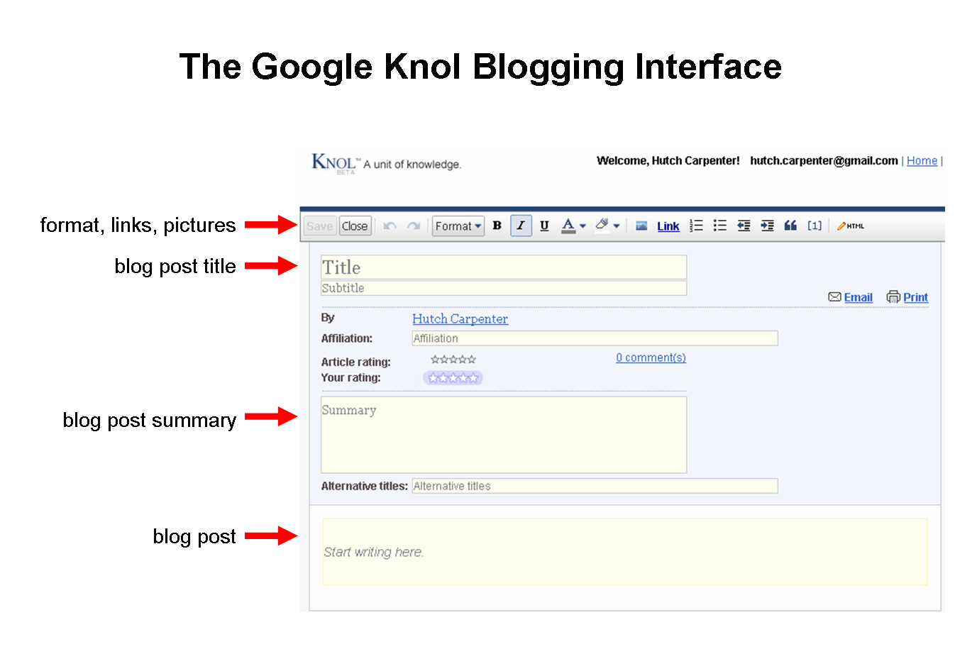 What do you think about Google Knol?