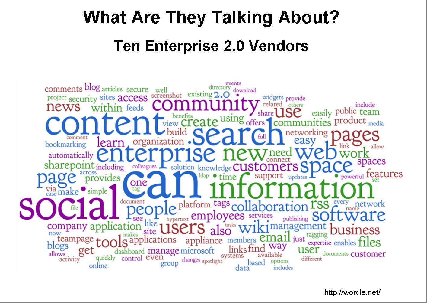 Ten enterprise 2 0 vendors wordle