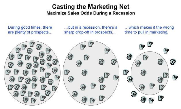 marketing-radar
