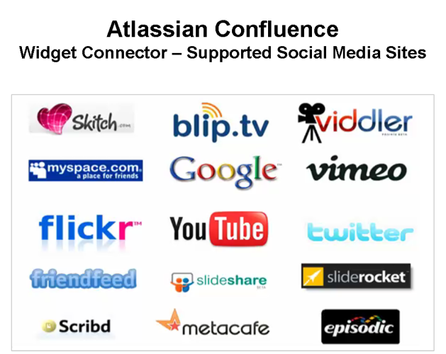 atlassian-confluence-connector-widget-supported-sites