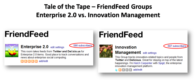 Innovation Mgt vs E2.0 - FriendFeed Groups