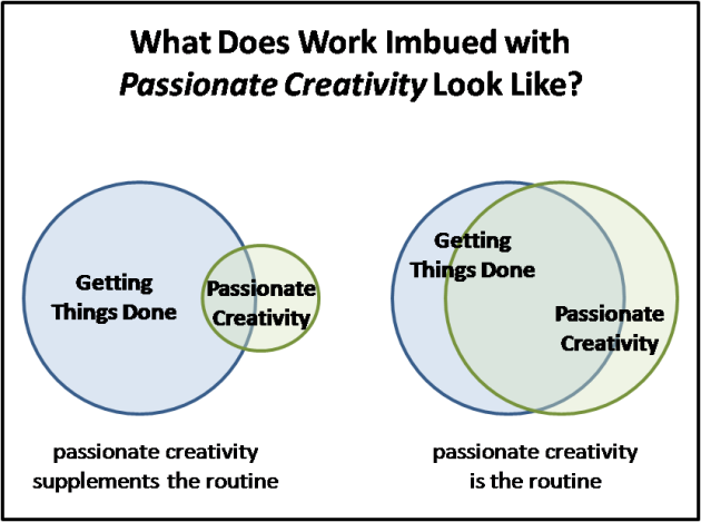 Work imbued with passionate creativity