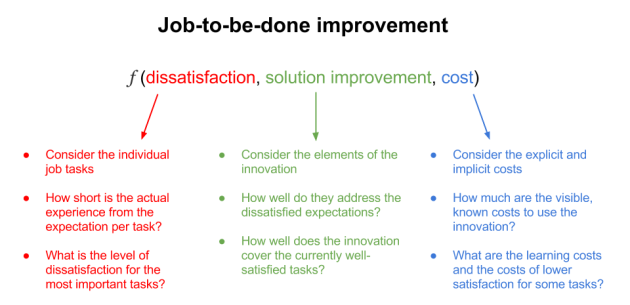 Job-to-be-done improvement function