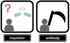 Inquisitor vs. Corporate Antibody