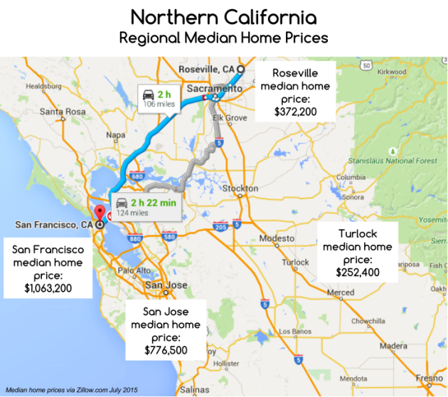 Northern California regional home prices